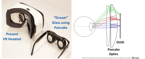 'Breakthrough' Pancake Optics Could Usher in Ultra-Compact and Stylish VR Glasses