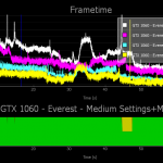 NVIDIA FCAT VR Performance Tool Now Available