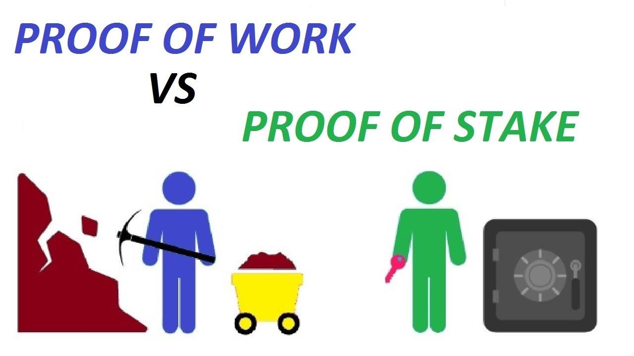 Резултат с изображение за proof of stake