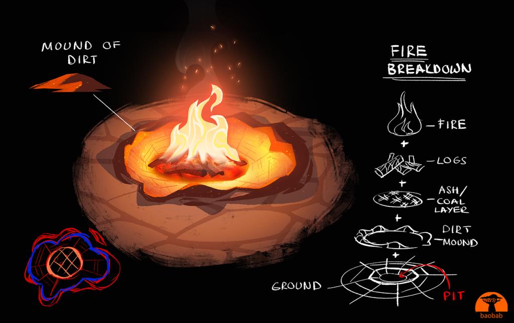 Bonfire Fire Concept