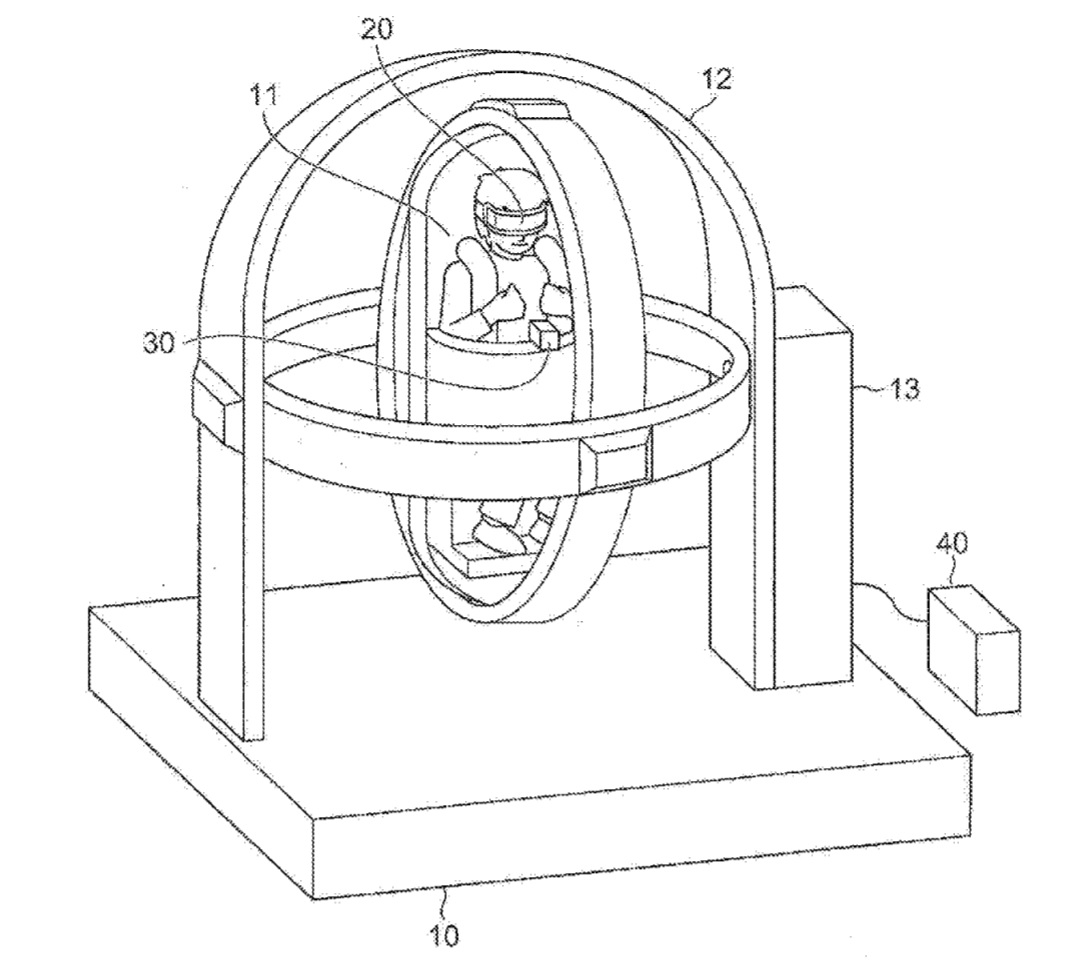 Sony full body gyroscope controller