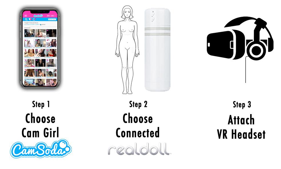 CamSoda Virtual Sex Doll