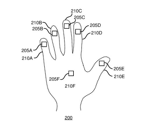 Skin Stretch Instrument Patent Illustration